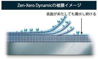 zen-xero 被膜 エシュロン 撥水 ガラスコーティング 東京 台東区